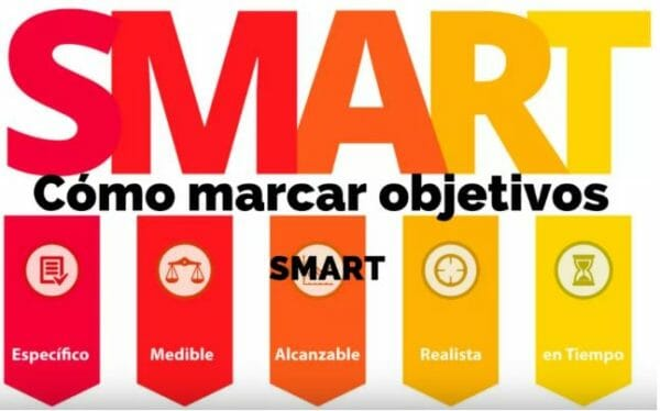 objetivos SMART para marketing en video